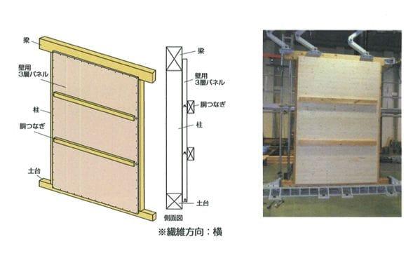 耐力壁三層パネルの構造と大臣認証取得の強度の理由